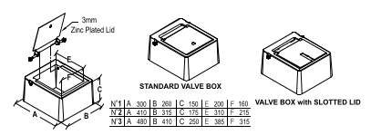 Valve Boxes with Lid – Galvin Concrete